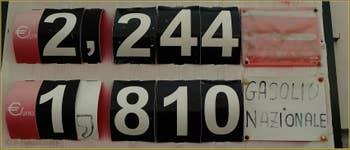 Le prix du diesel et de l'essence pour les bateaux, sur les Fondamente Nove, dans le Sestier du Cannaregio à Venise.