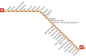 Plan de la Ligne A du Métro de Rome en Italie