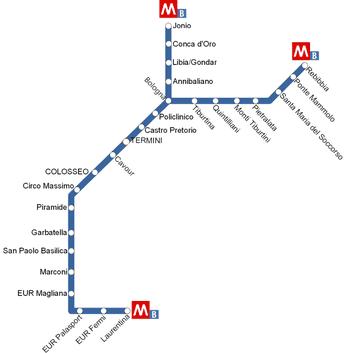 Plan de la Ligne B du Métro de Rome en Italie