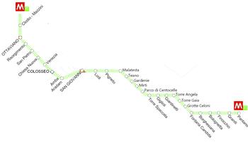 Plan de la Ligne C du Métro de Rome en Italie